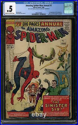 Amazing Spider-Man Annual #1 CGC. 5 (C-OW) 1st Sinister Six Appearance