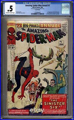 Amazing Spider-Man Annual 1 CGC Graded 0.5 1st Sinister Six Marvel Comics 1964